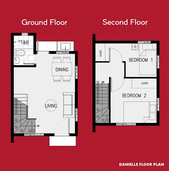 Danielle Floor Plan House and Lot in Capiz